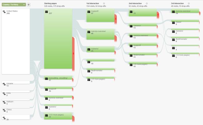analytics-sample-report