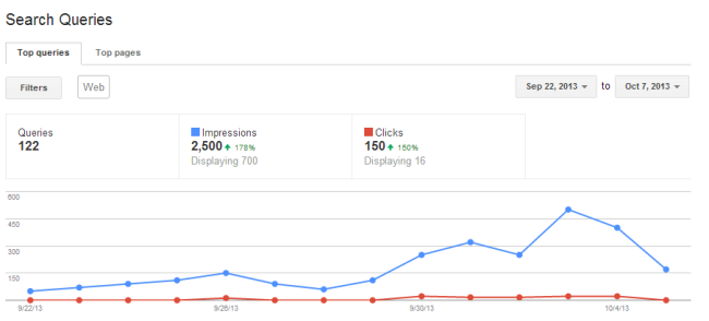 webmaster-tools-data