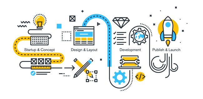 Little Rock AR Web Design - Website Design and Development in Little Rock